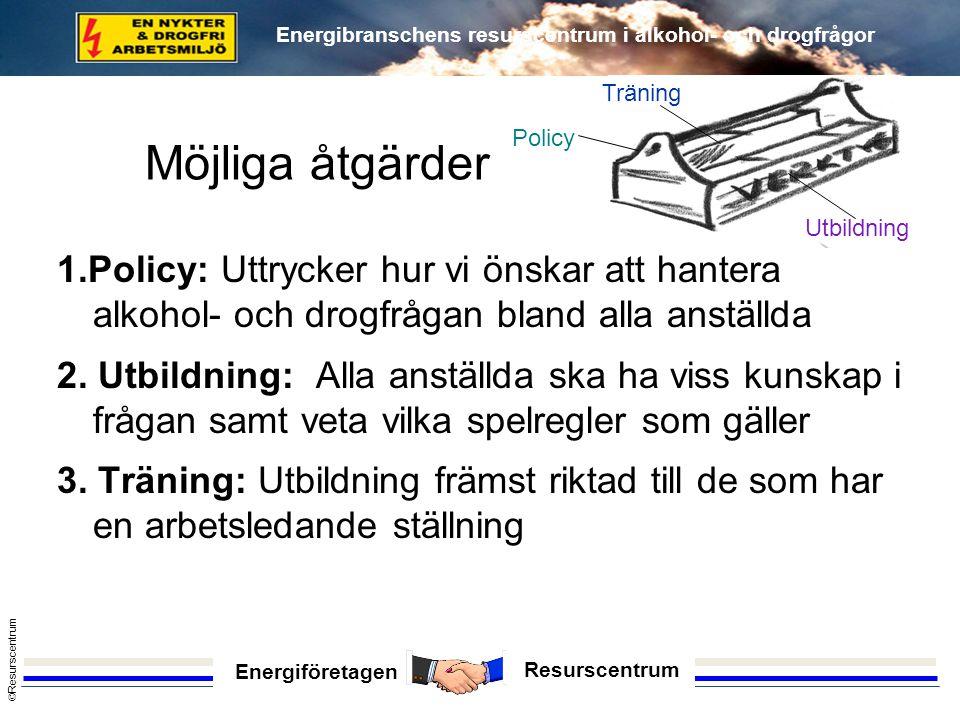 Träning Policy. Möjliga åtgärder. 1.Policy: Uttrycker hur vi önskar att hantera alkohol- och drogfrågan bland alla anställda.