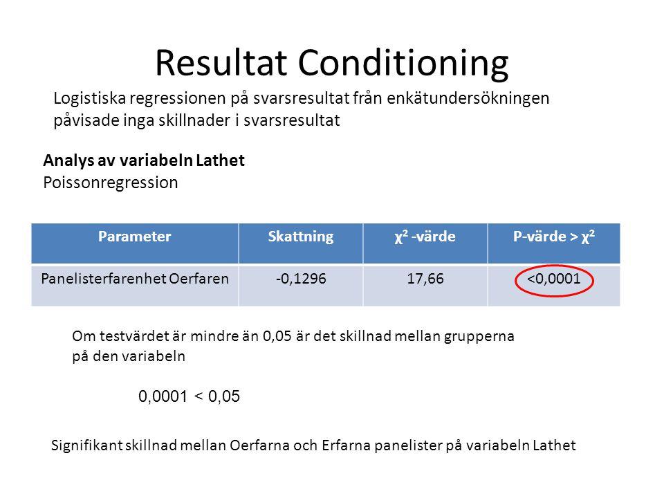Resultat Conditioning