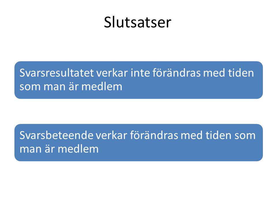 Slutsatser Svarsresultatet verkar inte förändras med tiden som man är medlem.
