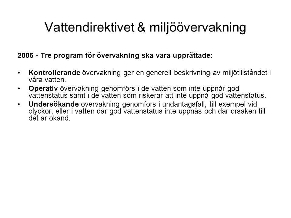 Vattendirektivet & miljöövervakning