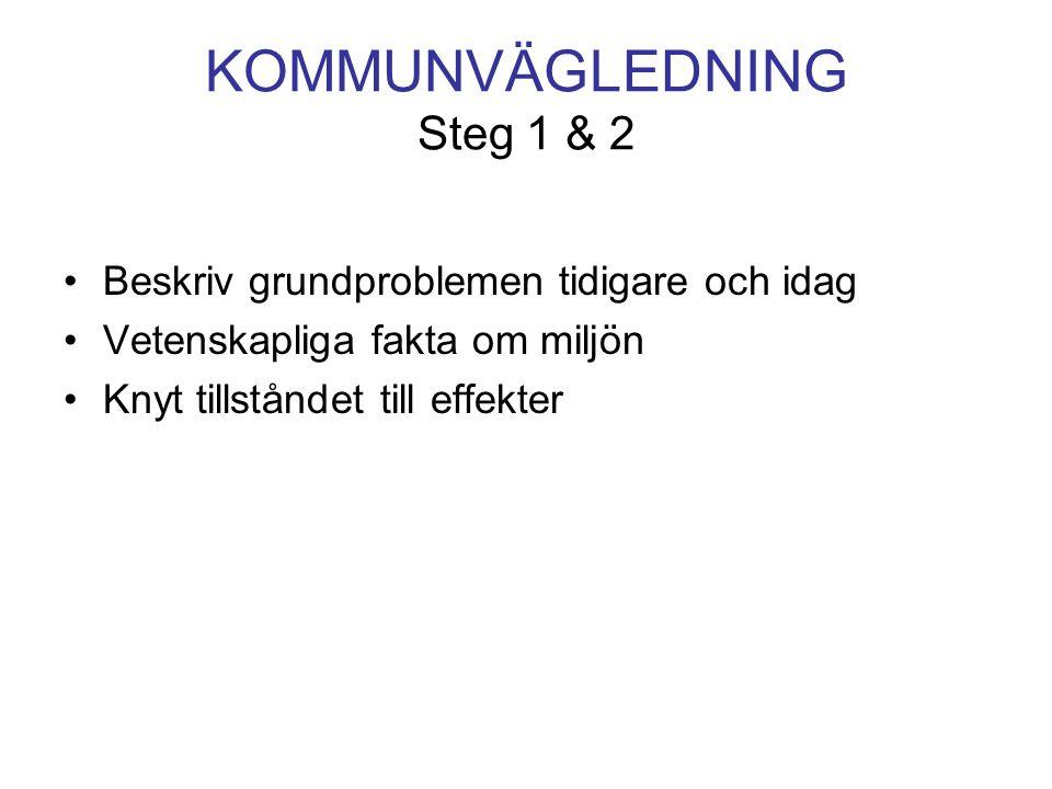 KOMMUNVÄGLEDNING Steg 1 & 2