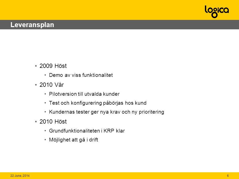 Leveransplan 2009 Höst 2010 Vår 2010 Höst Demo av viss funktionalitet