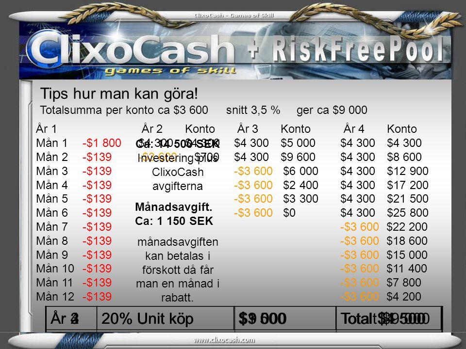 + RiskFreePool Tips hur man kan göra! År 4 20% Unit köp $9 000