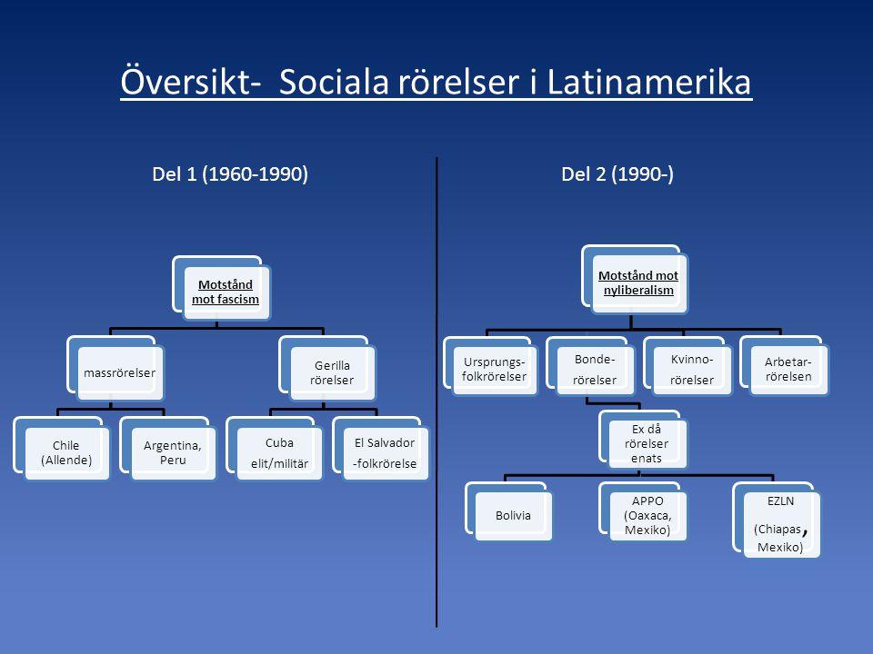 Översikt- Sociala rörelser i Latinamerika