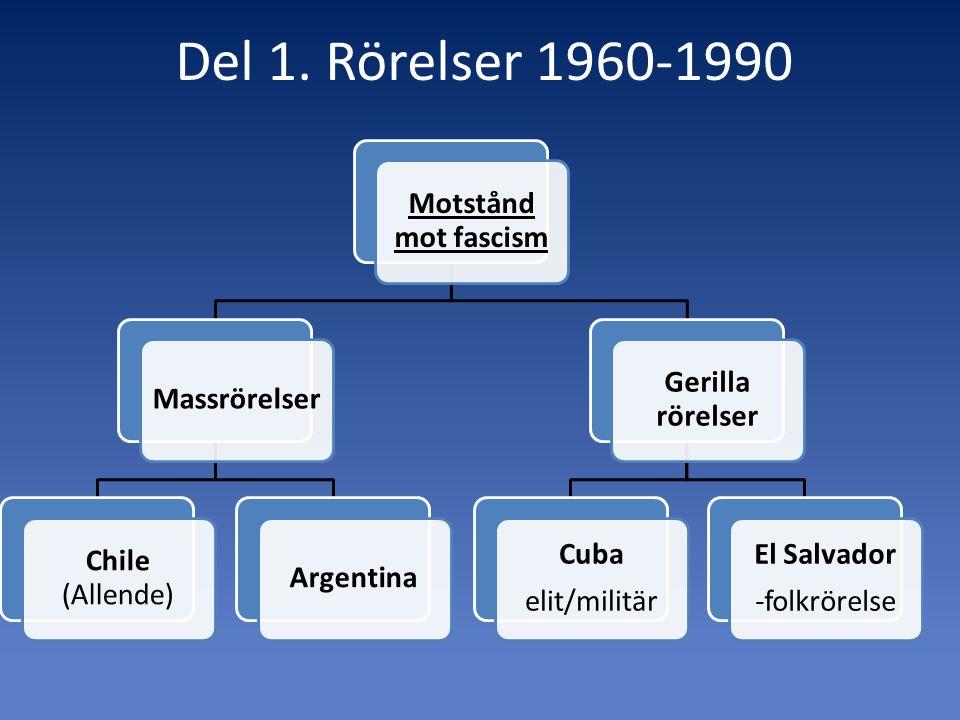 Del 1. Rörelser 1960-1990 Motstånd mot fascism Massrörelser