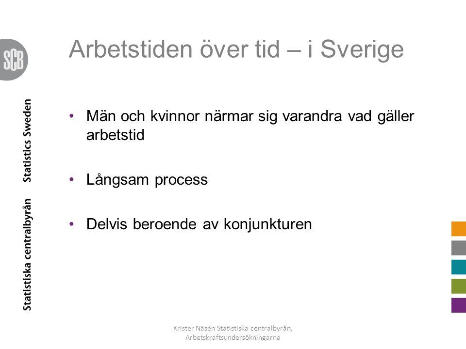 Arbetstiden över tid – i Sverige