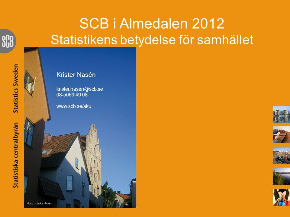 SCB i Almedalen 2012 Statistikens betydelse för samhället