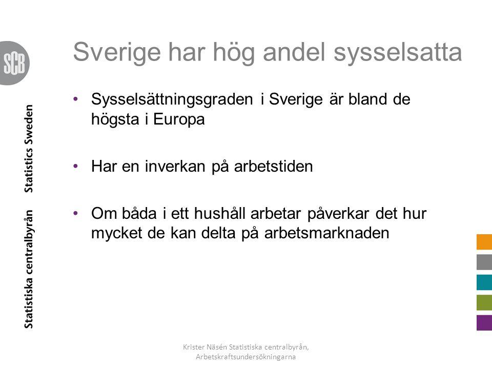 Sverige har hög andel sysselsatta