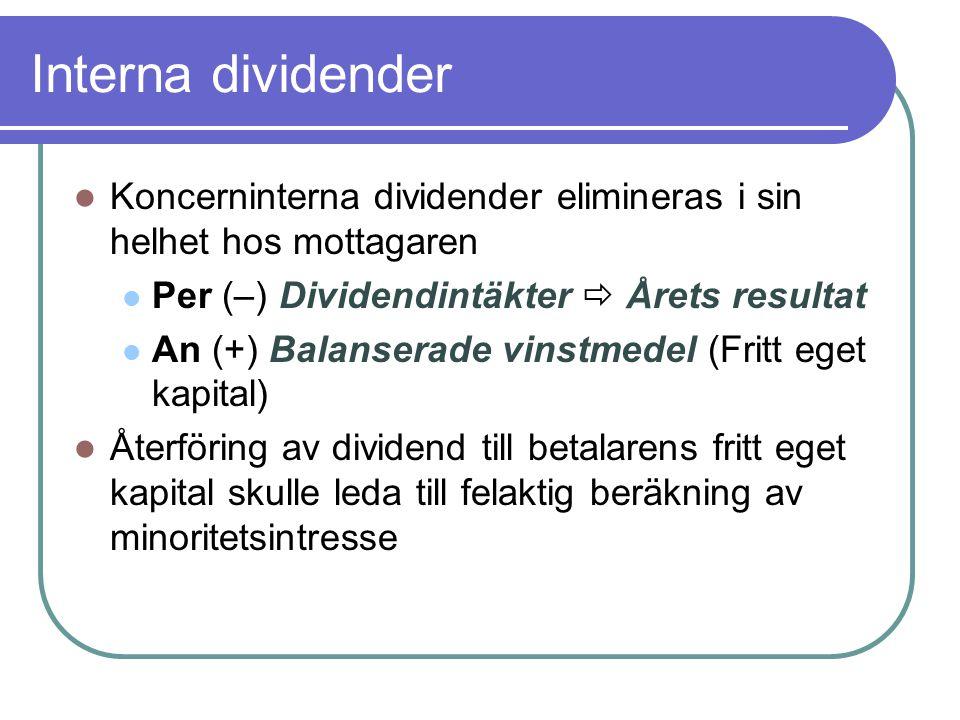 Interna dividender Koncerninterna dividender elimineras i sin helhet hos mottagaren. Per (–) Dividendintäkter  Årets resultat.