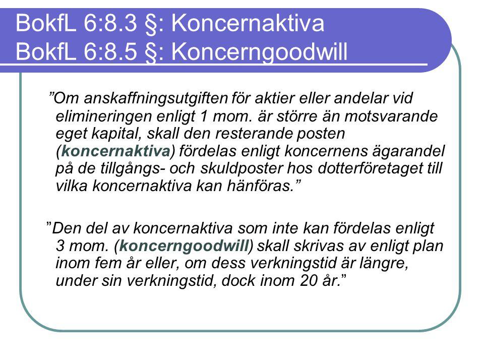 BokfL 6:8.3 §: Koncernaktiva BokfL 6:8.5 §: Koncerngoodwill