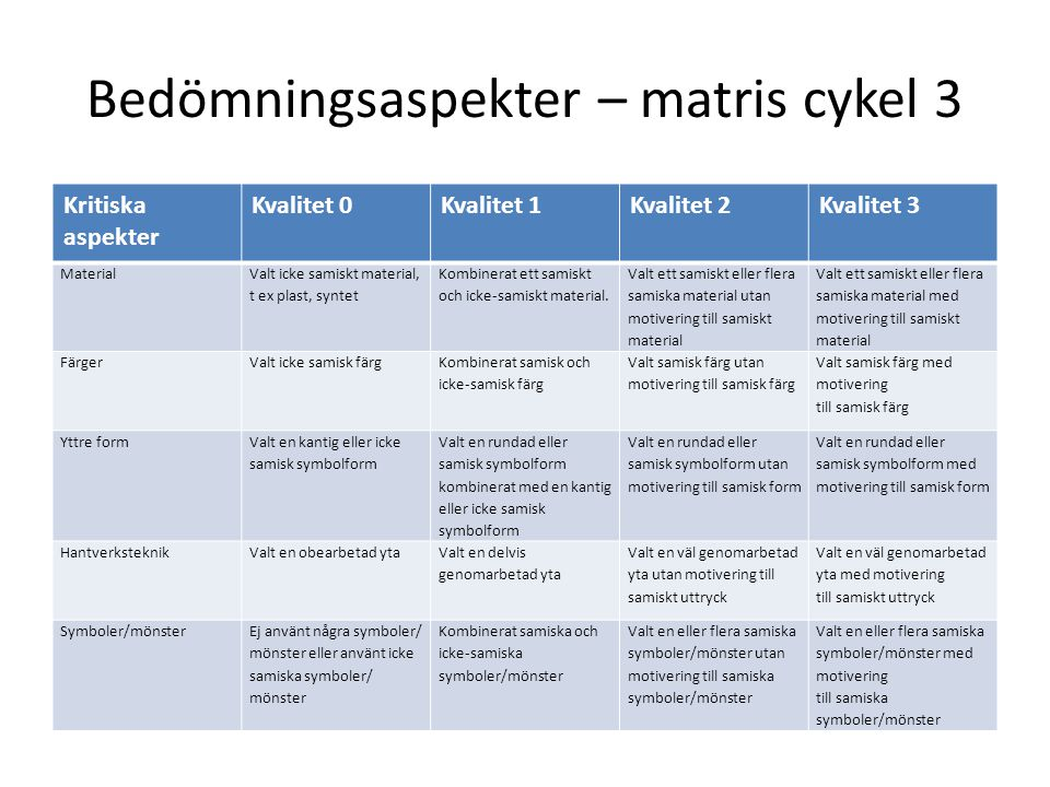 Bedömningsaspekter – matris cykel 3