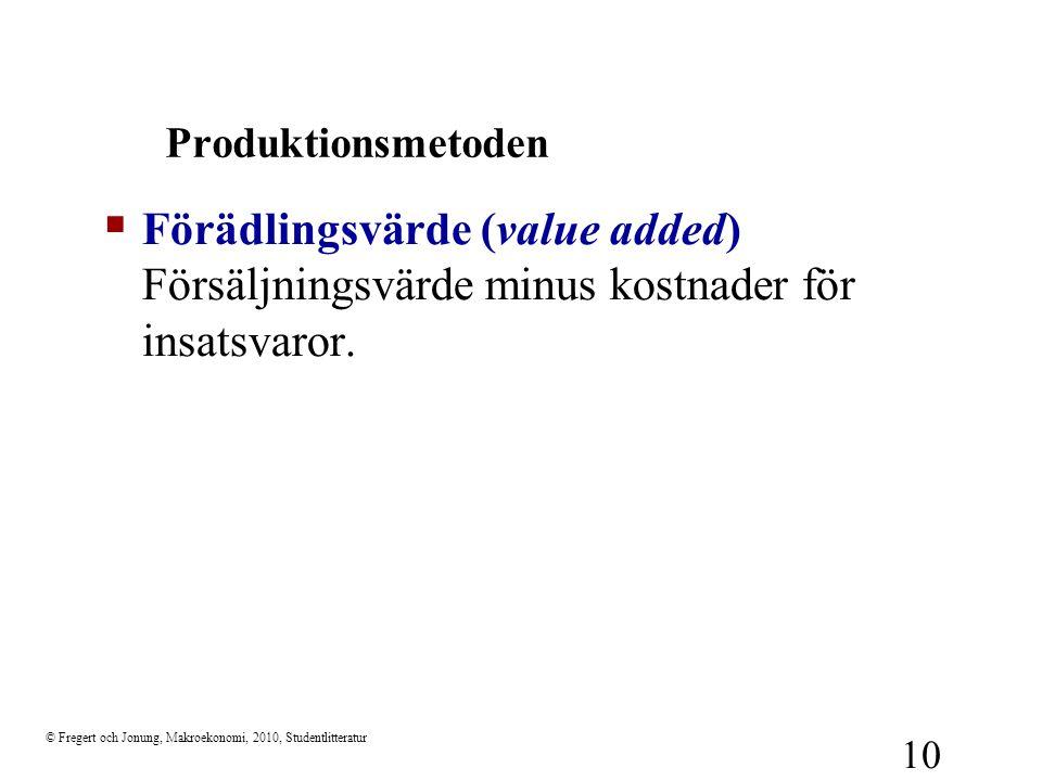 Produktionsmetoden Förädlingsvärde (value added) Försäljningsvärde minus kostnader för insatsvaror.