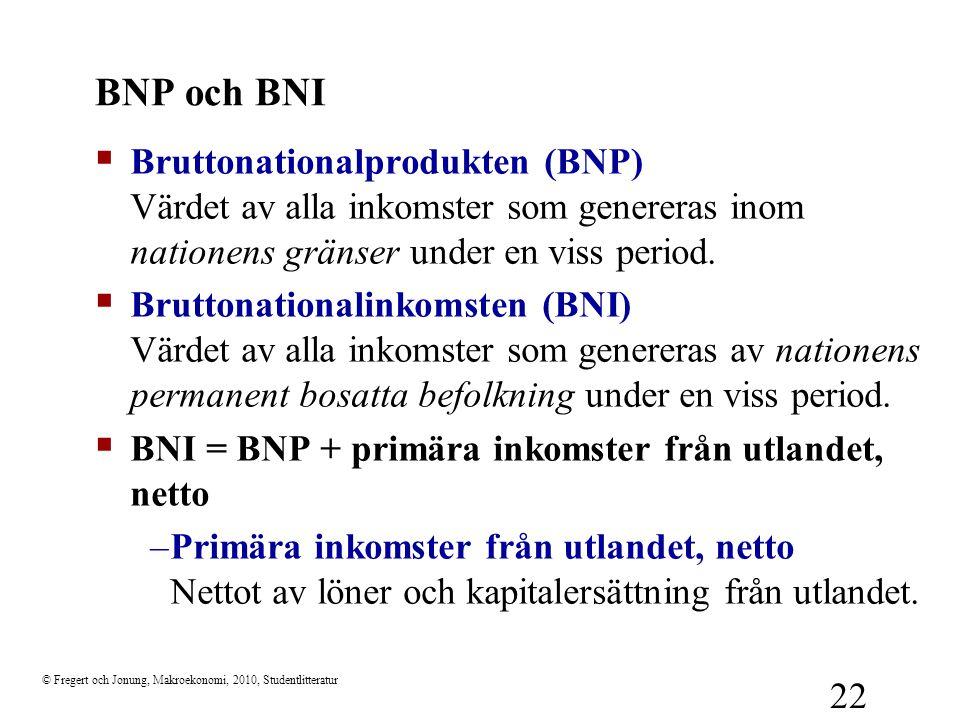BNP och BNI Bruttonationalprodukten (BNP) Värdet av alla inkomster som genereras inom nationens gränser under en viss period.