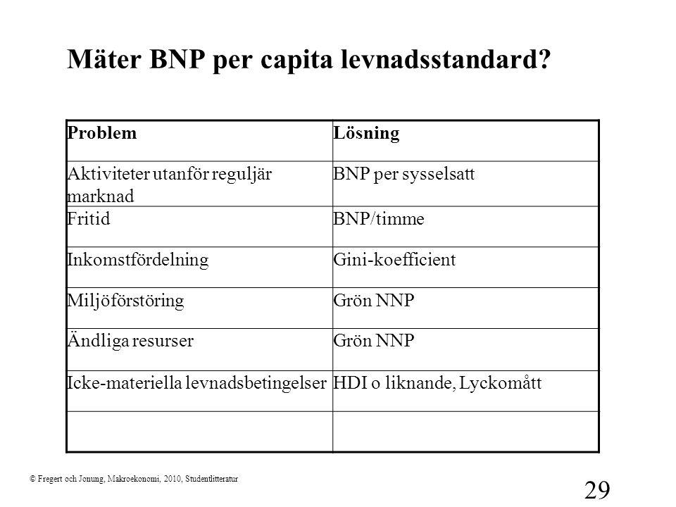 Mäter BNP per capita levnadsstandard