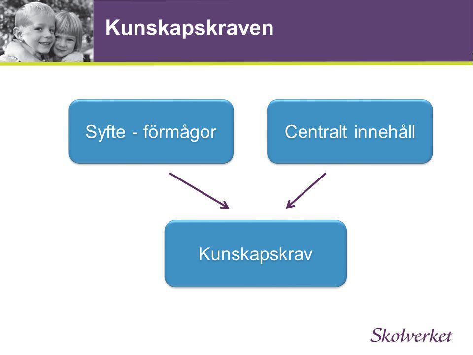 Kunskapskraven Syfte - förmågor Centralt innehåll Kunskapskrav