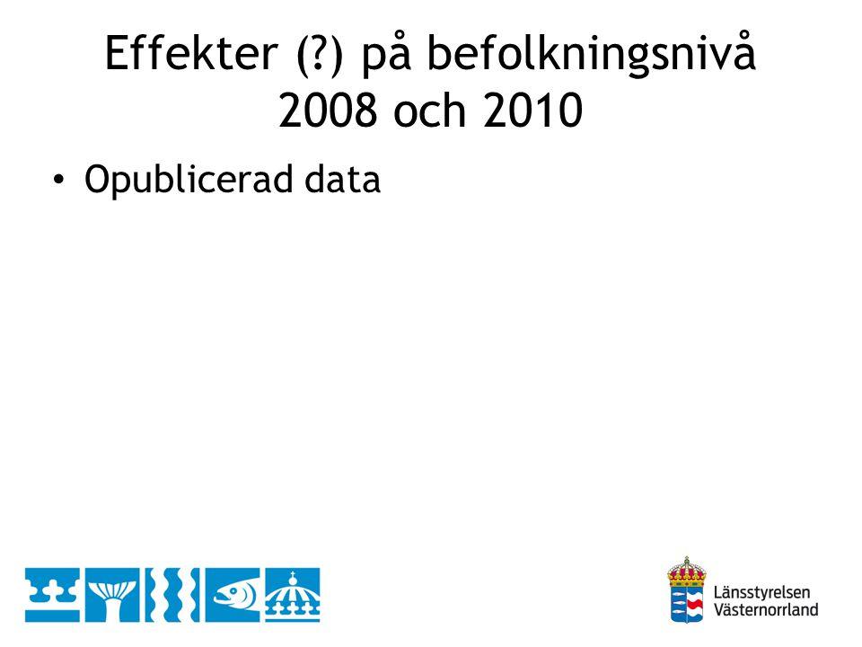 Effekter ( ) på befolkningsnivå 2008 och 2010