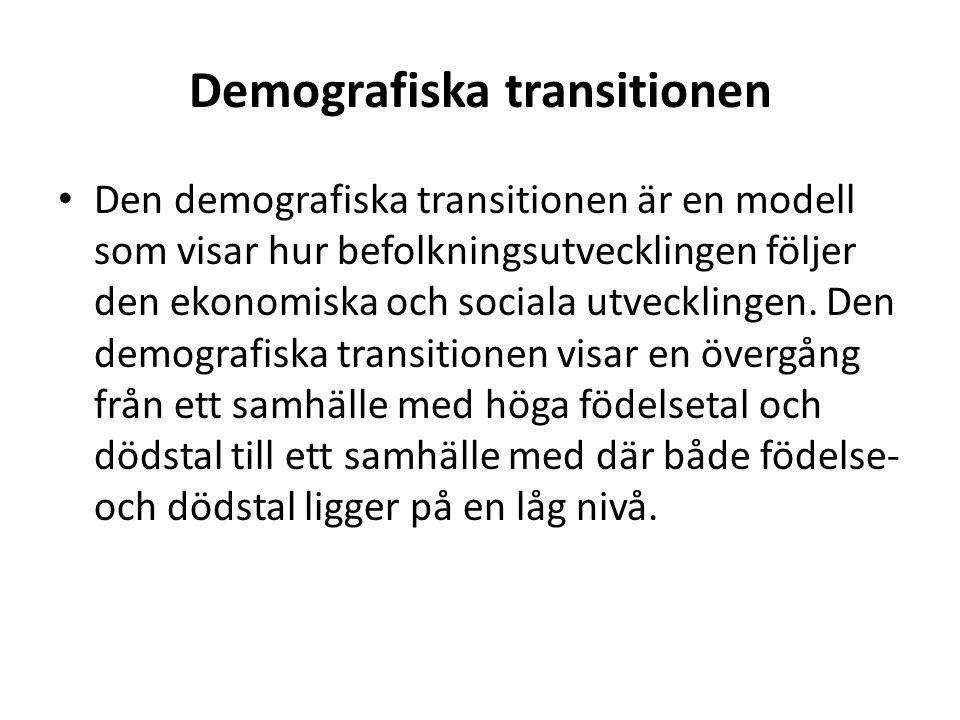Demografiska transitionen