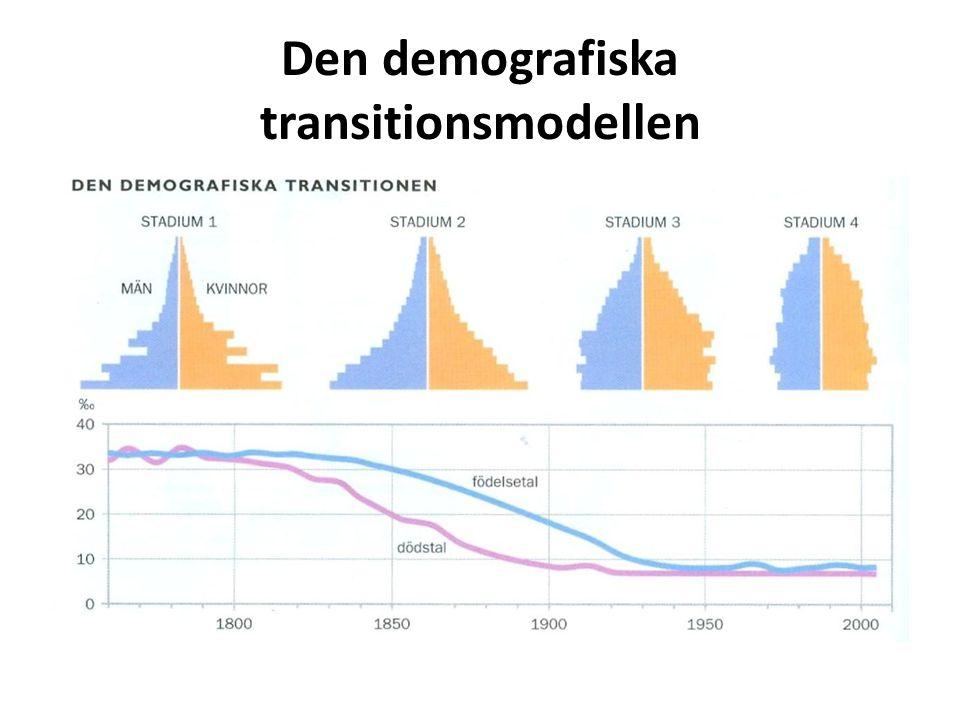 Den demografiska transitionsmodellen