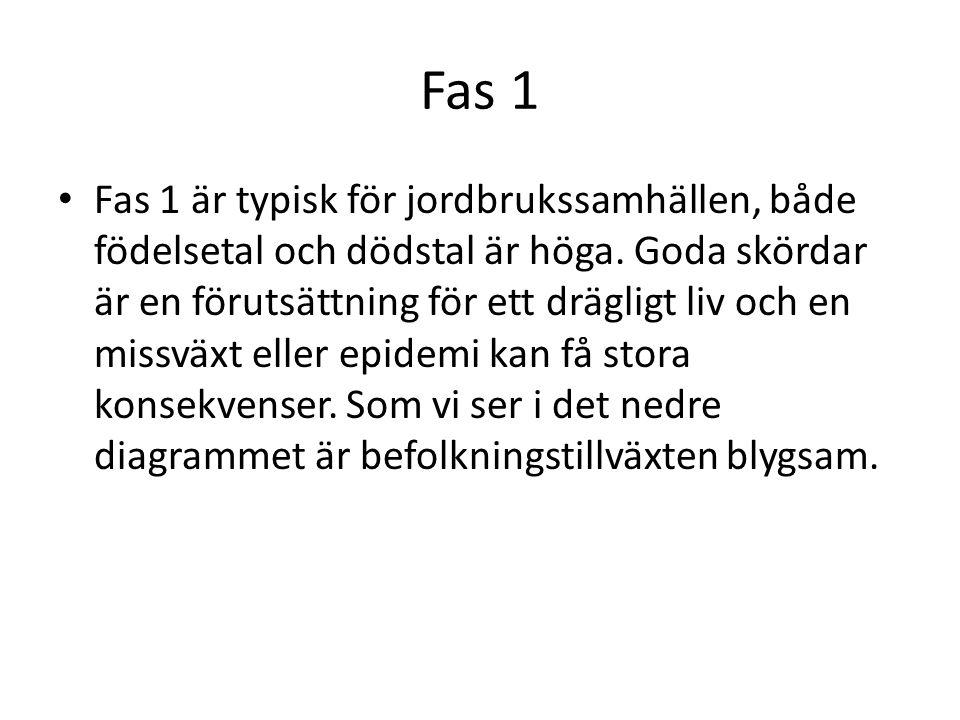 Fas 1