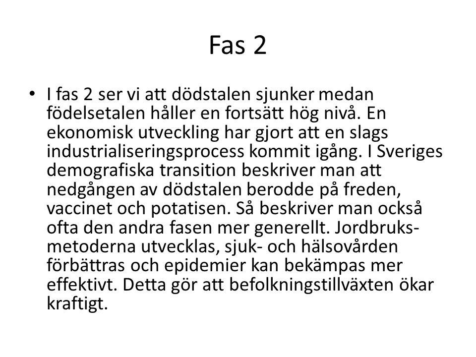 Fas 2