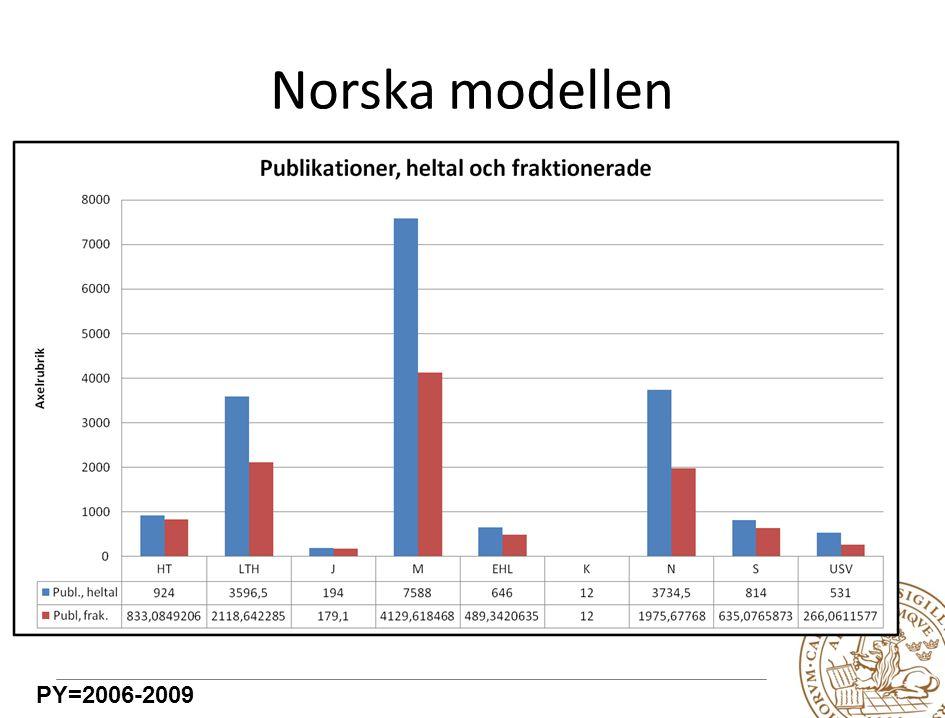 Norska modellen PY=2006-2009