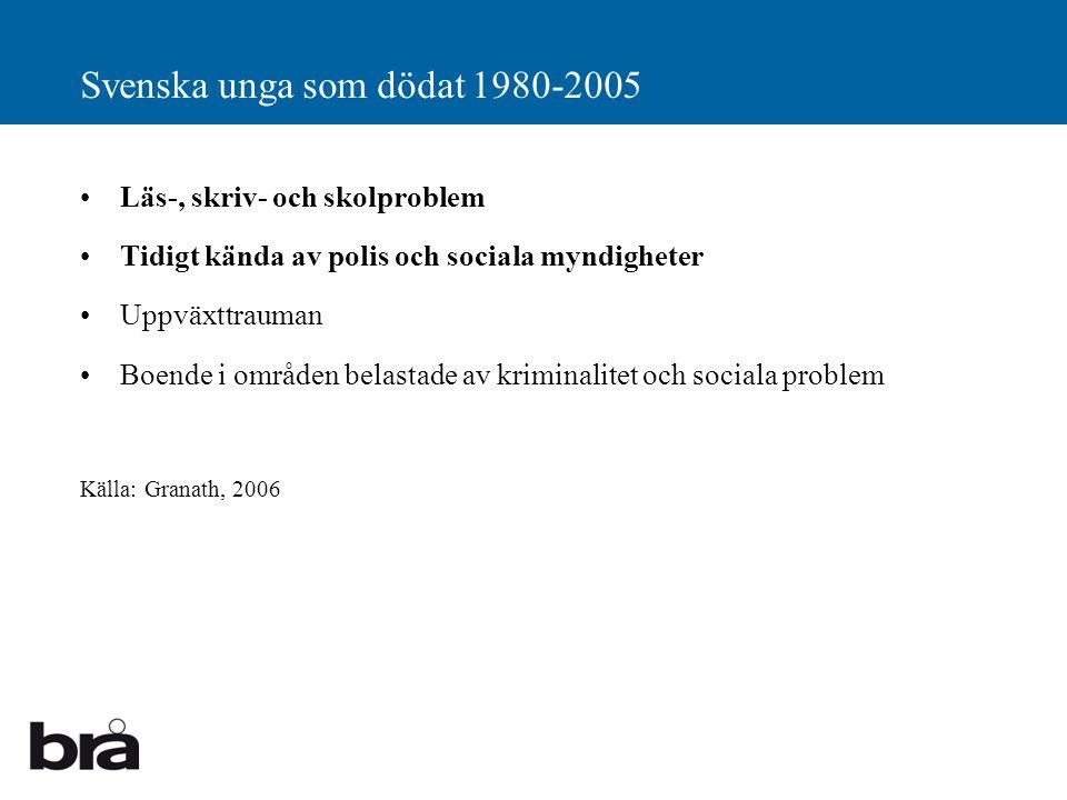 Svenska unga som dödat 1980-2005
