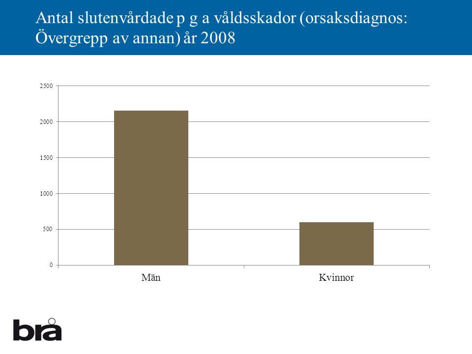 Antal slutenvårdade p g a våldsskador (orsaksdiagnos: Övergrepp av annan) år 2008