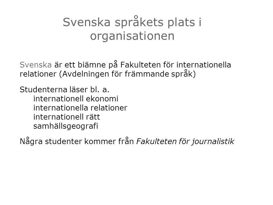 Svenska språkets plats i organisationen