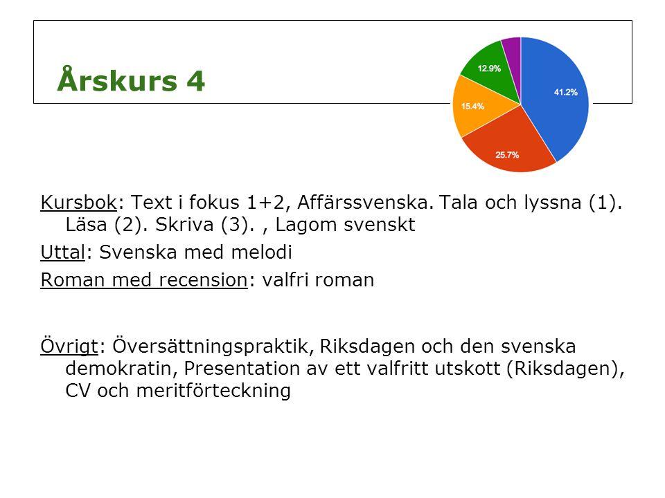 Årskurs 4 Kursbok: Text i fokus 1+2, Affärssvenska. Tala och lyssna (1). Läsa (2). Skriva (3). , Lagom svenskt.