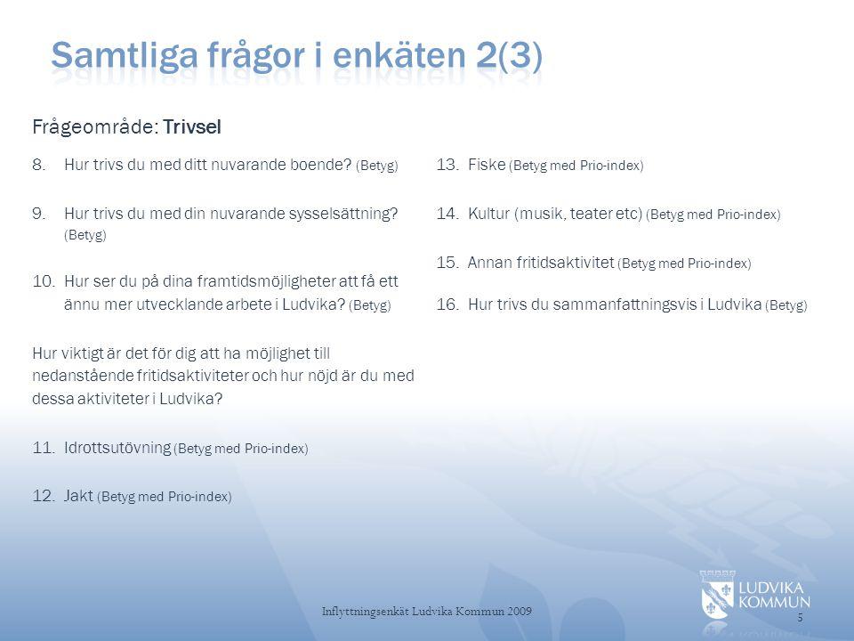 Samtliga frågor i enkäten 2(3)