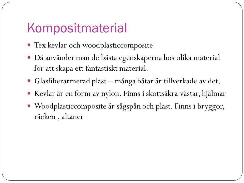 Kompositmaterial Tex kevlar och woodplasticcomposite