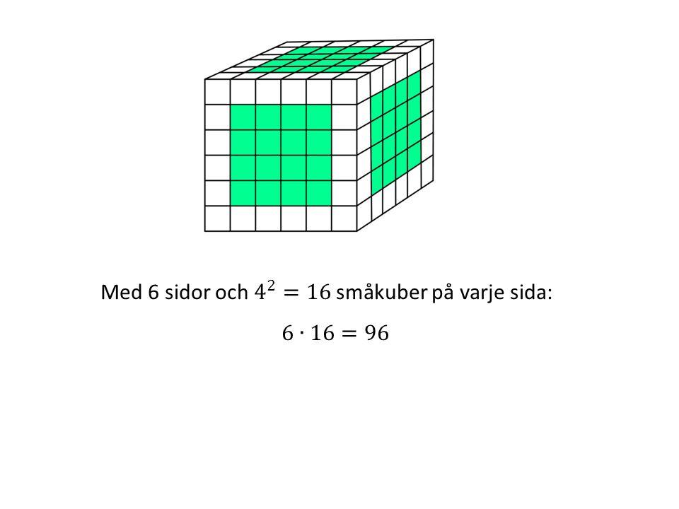 Med 6 sidor och 4 2 =16 småkuber på varje sida:
