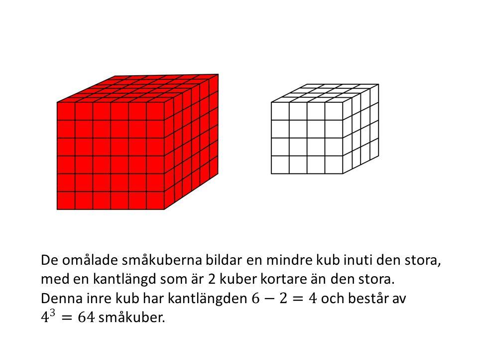 De omålade småkuberna bildar en mindre kub inuti den stora, med en kantlängd som är 2 kuber kortare än den stora.