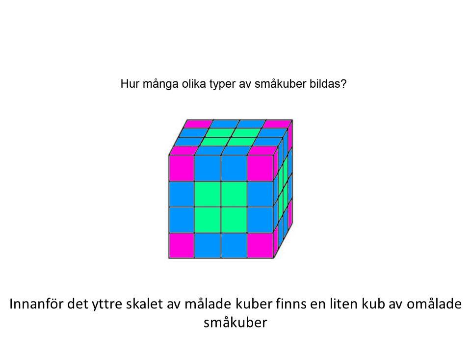 Innanför det yttre skalet av målade kuber finns en liten kub av omålade småkuber