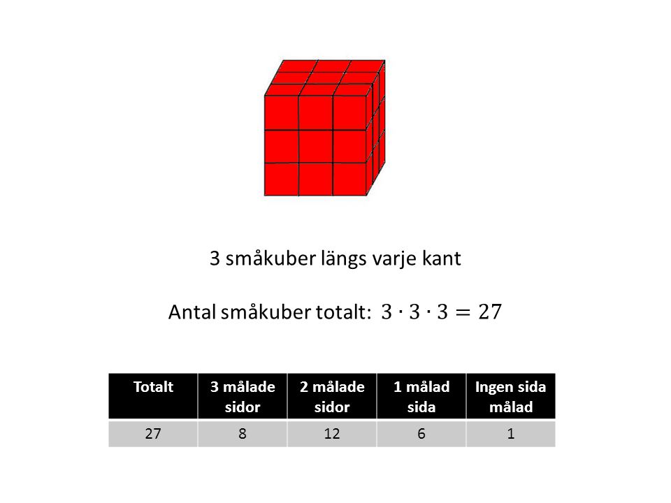 3 småkuber längs varje kant Antal småkuber totalt: 3∙3∙3=27