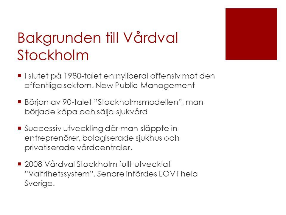 Bakgrunden till Vårdval Stockholm