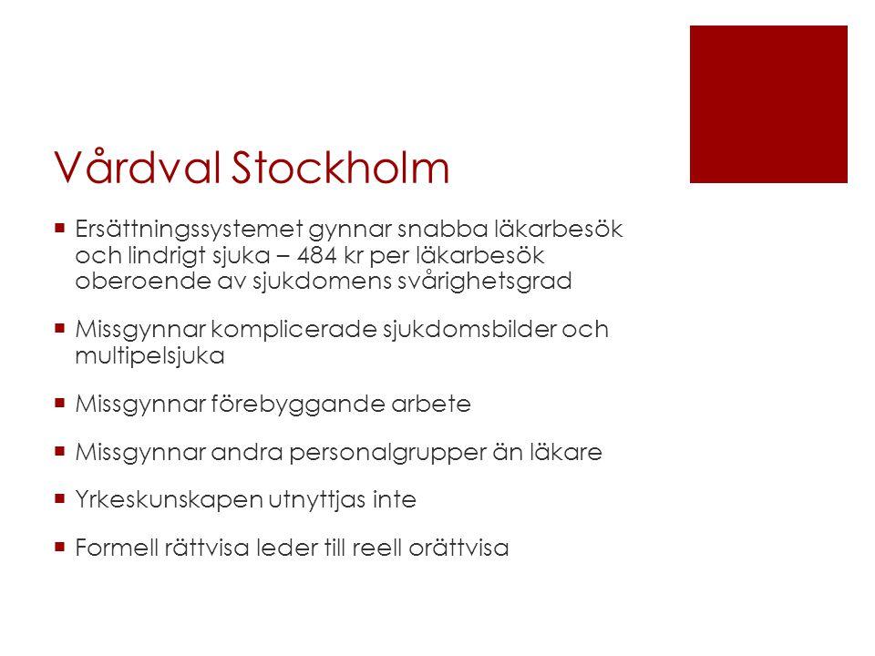 Vårdval Stockholm Ersättningssystemet gynnar snabba läkarbesök och lindrigt sjuka – 484 kr per läkarbesök oberoende av sjukdomens svårighetsgrad.