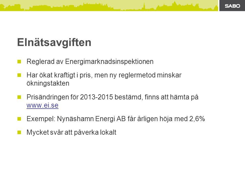 Elnätsavgiften Reglerad av Energimarknadsinspektionen