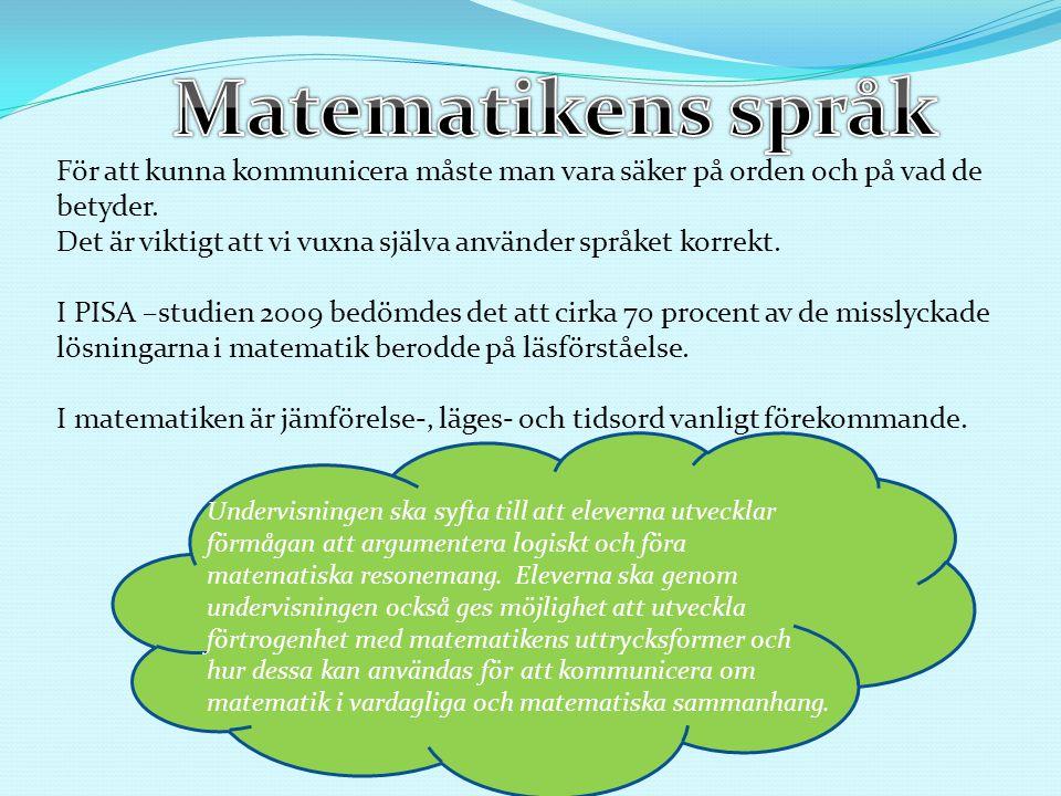 Matematikens språk För att kunna kommunicera måste man vara säker på orden och på vad de betyder.