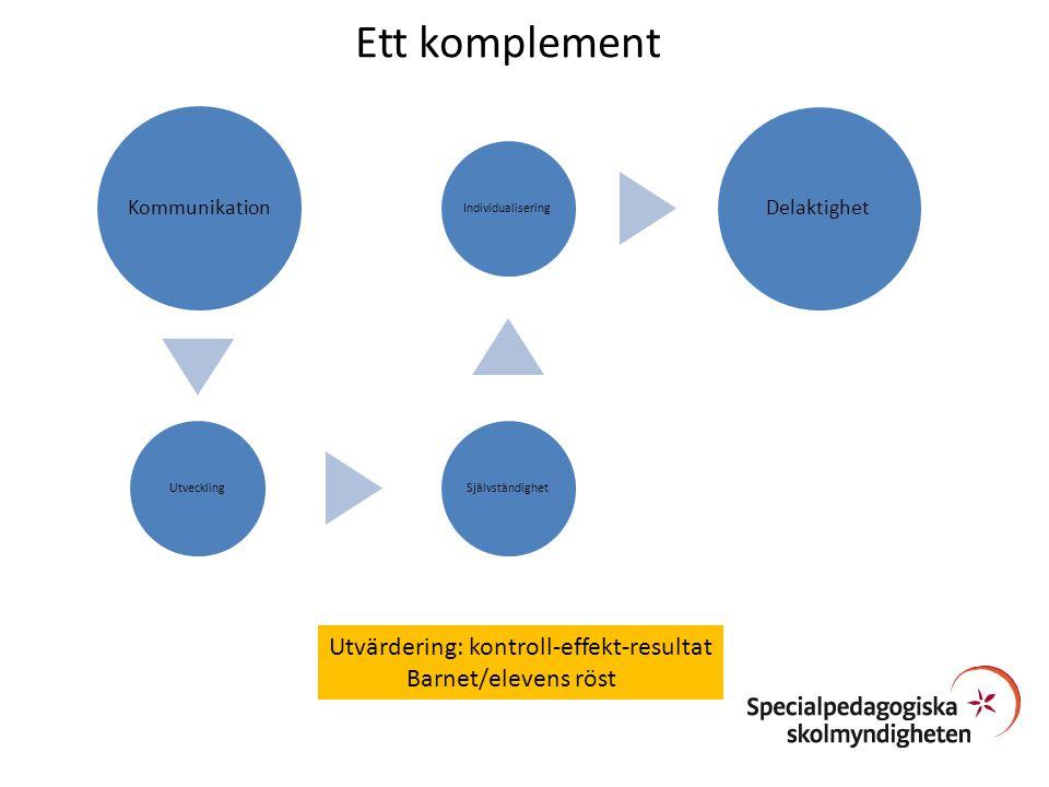 Ett komplement Utvärdering: kontroll-effekt-resultat