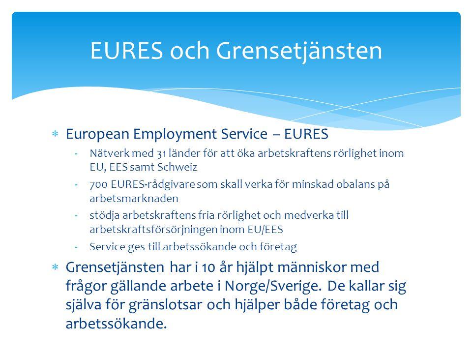 EURES och Grensetjänsten
