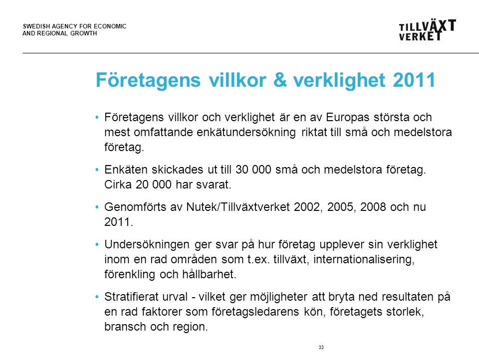 Företagens villkor & verklighet 2011