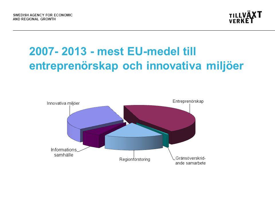 2007- 2013 - mest EU-medel till entreprenörskap och innovativa miljöer