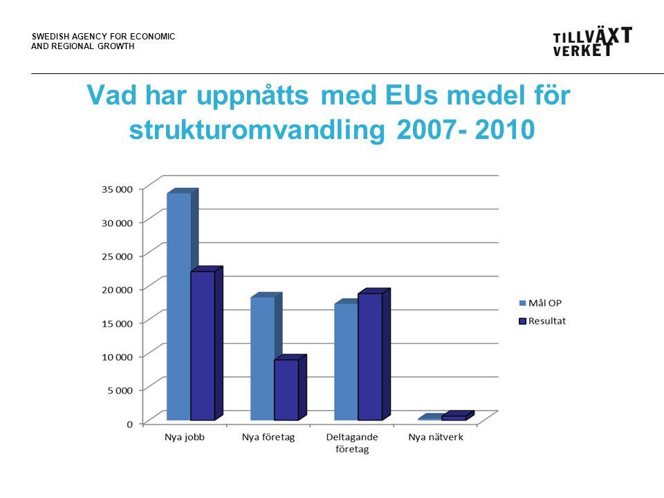 Vad har uppnåtts med EUs medel för strukturomvandling 2007- 2010
