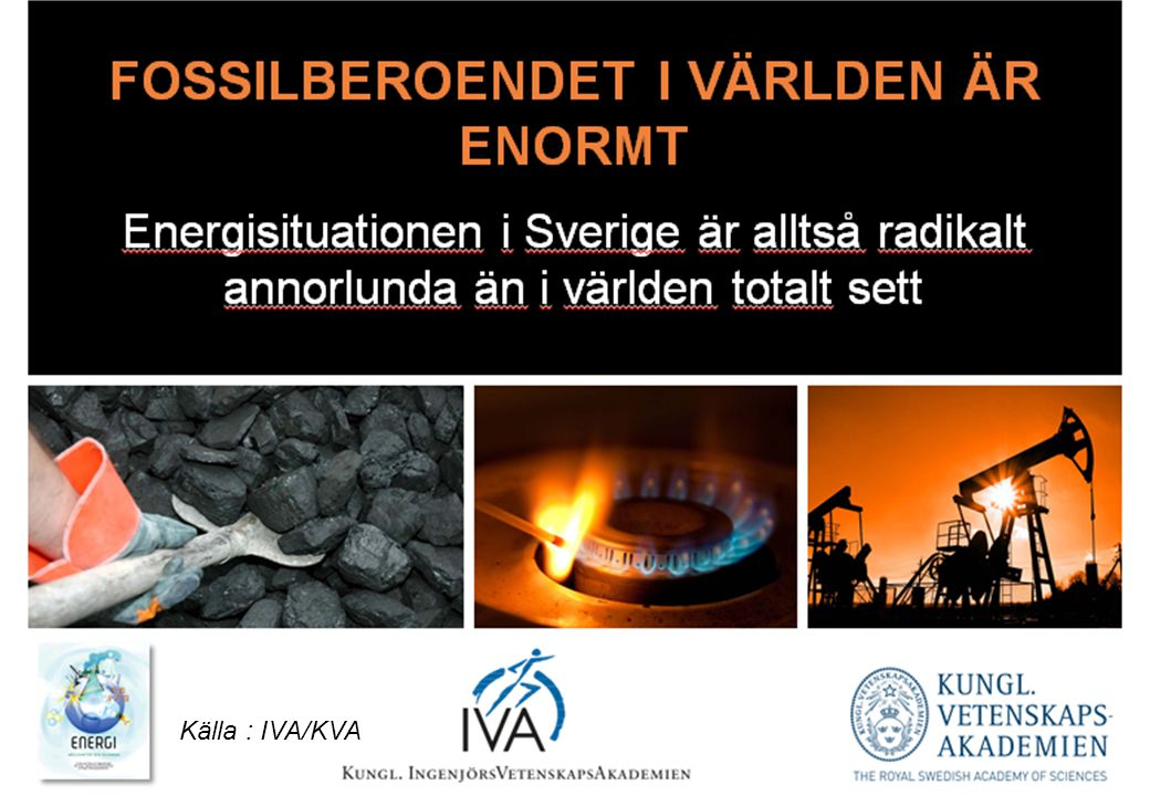 Källa : IVA/KVA Electricity Solutions and Distribution /