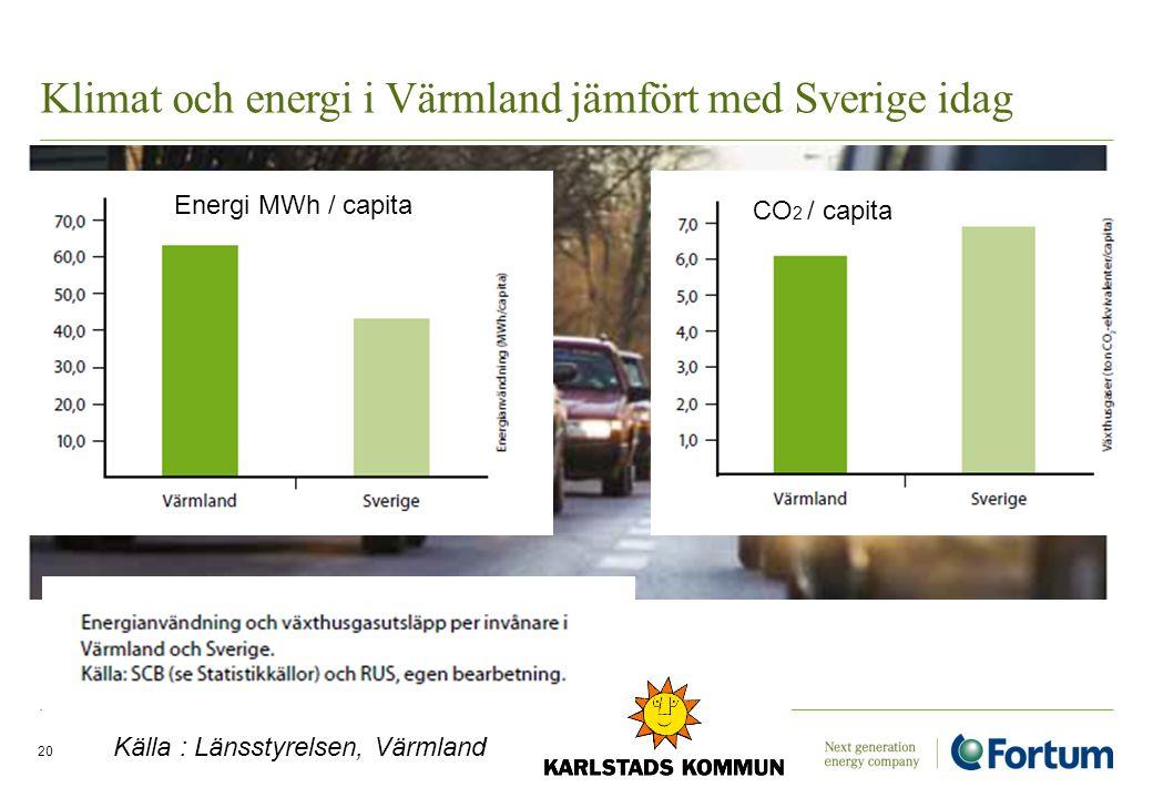 Klimat och energi i Värmland jämfört med Sverige idag