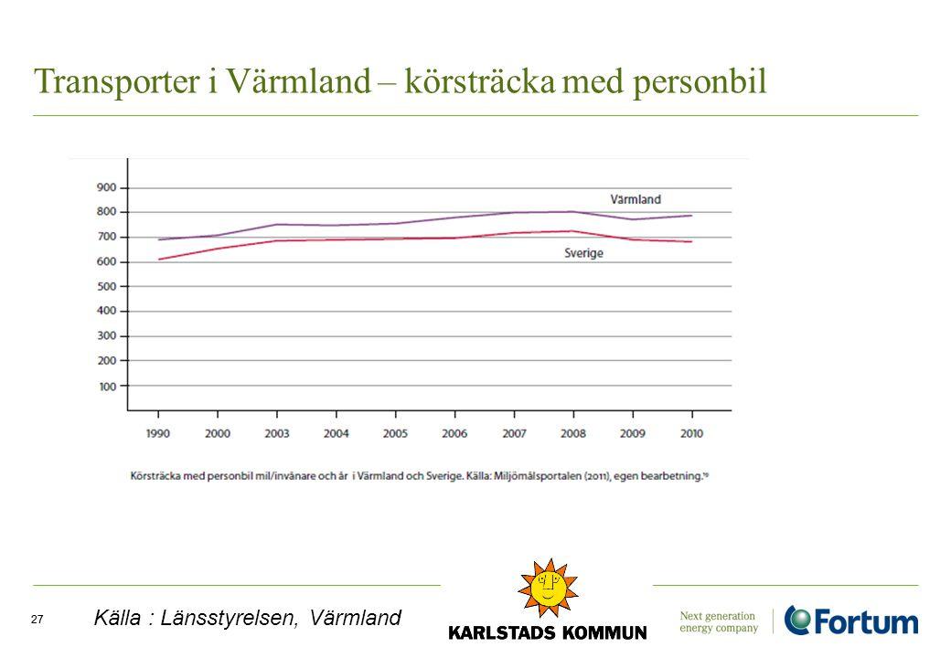 Transporter i Värmland – körsträcka med personbil