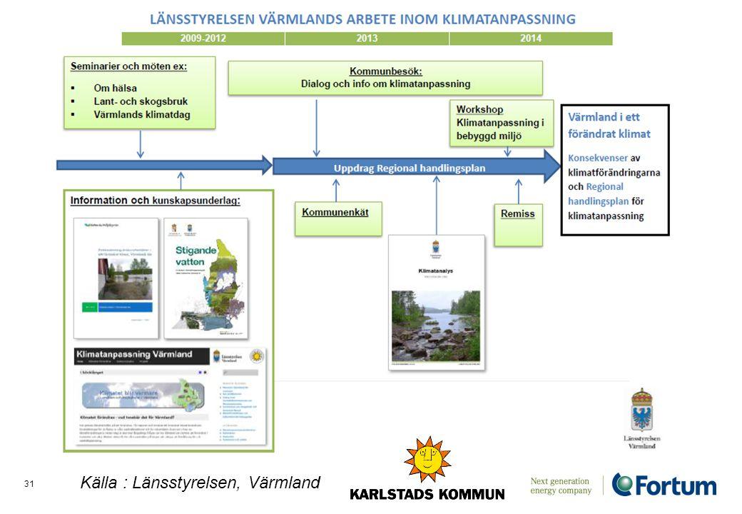 Källa : Länsstyrelsen, Värmland
