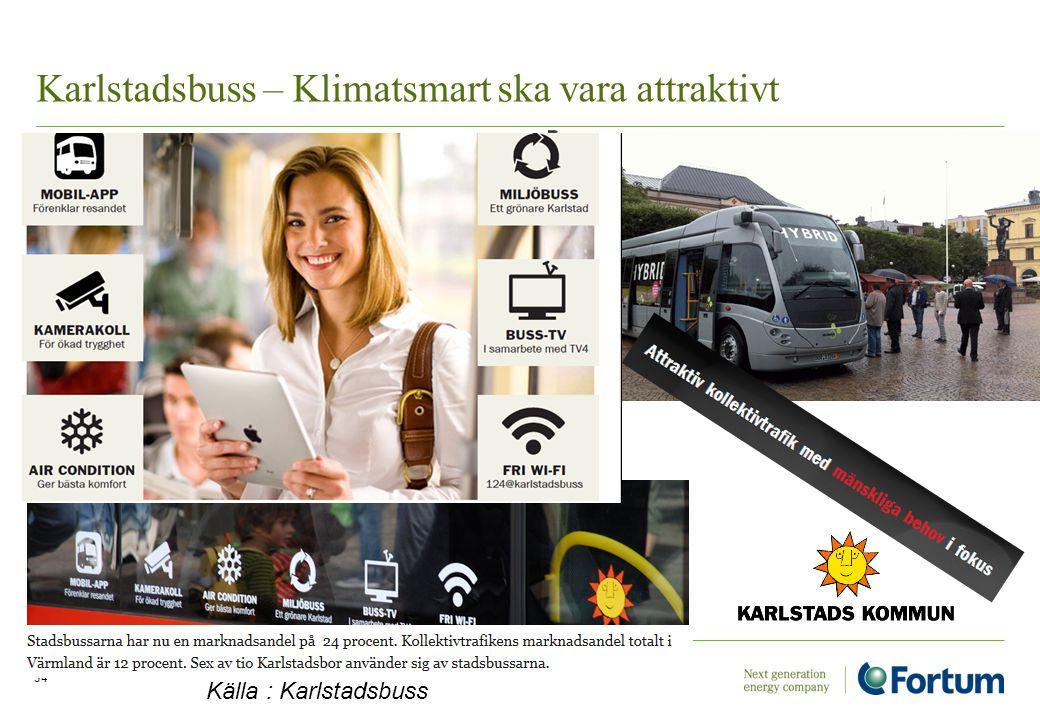 Karlstadsbuss – Klimatsmart ska vara attraktivt