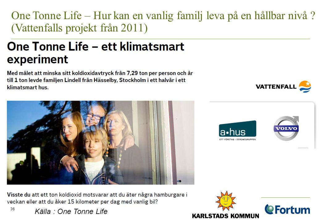 One Tonne Life – Hur kan en vanlig familj leva på en hållbar nivå